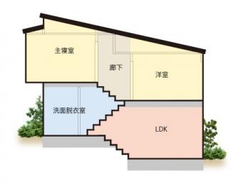 住宅外観画像14047